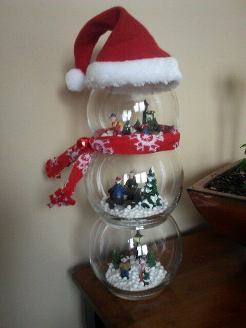 Snowman Globe Diy Christmas Craft Easy All Pieces