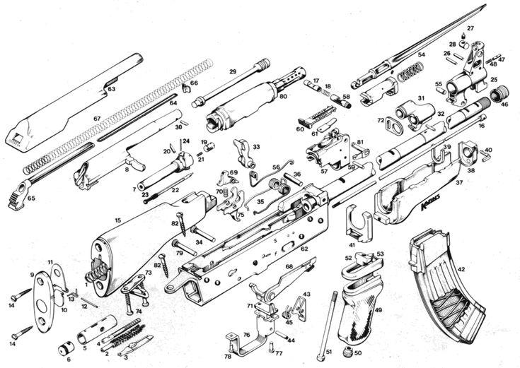 Akm parts diagram.. See Rick Davis's Animated Gif on