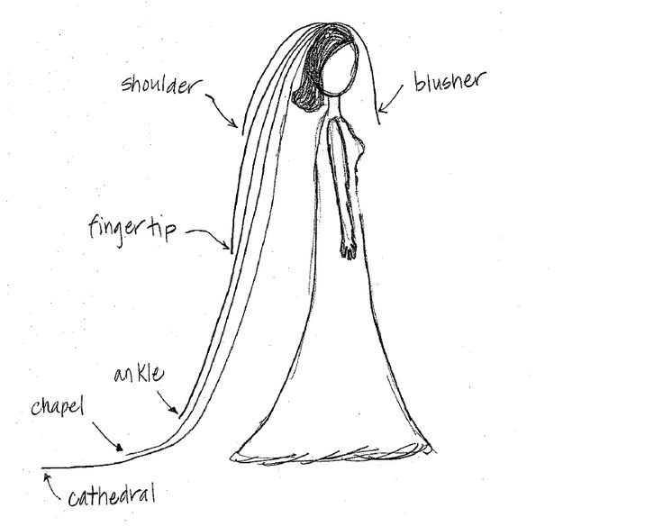 Veil Length How to Make a wedding veil