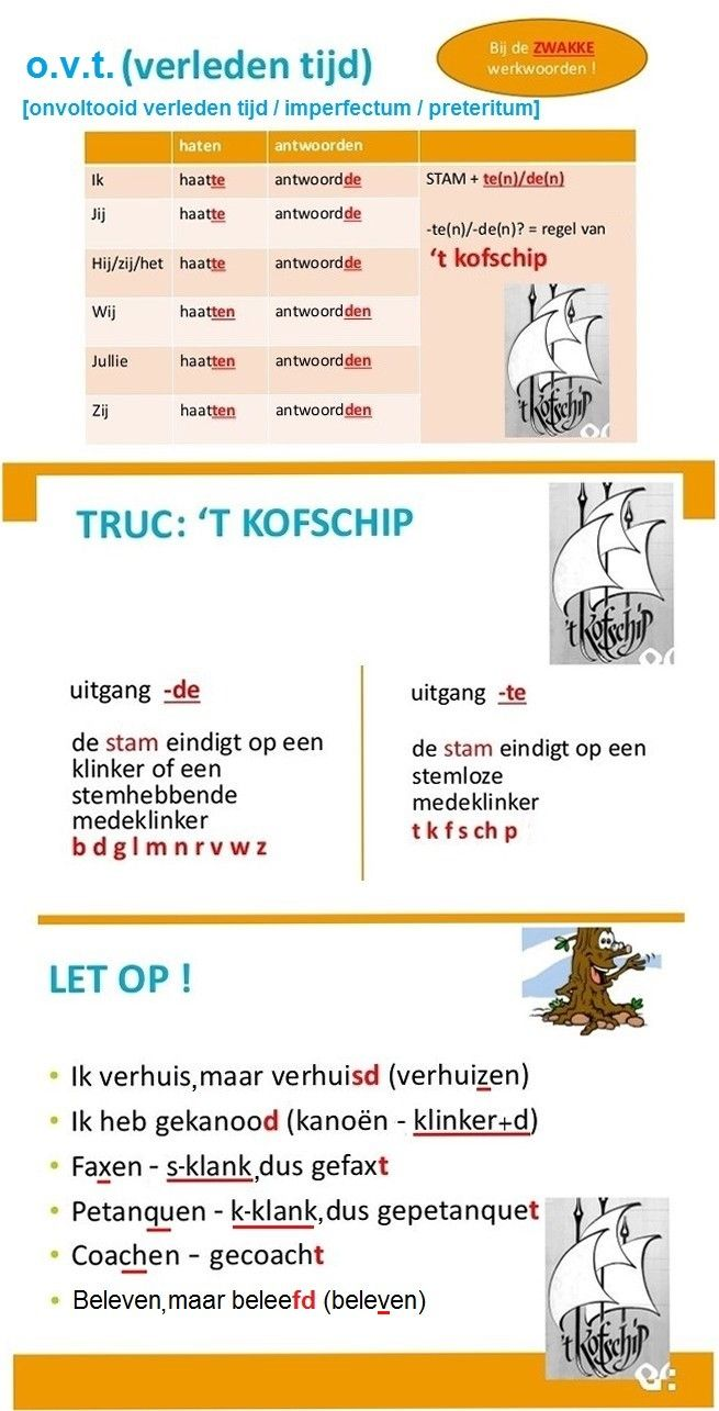 Les 265 meilleures images du tableau nederlandse spraakkunst grammatica grammaire - Idee schilderij kooi trap ...