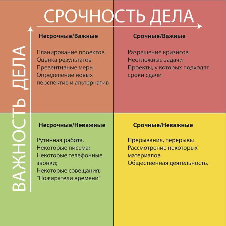 планирование дел в картинках для детей: 6 тыс изображений найдено в Яндекс.Картинках