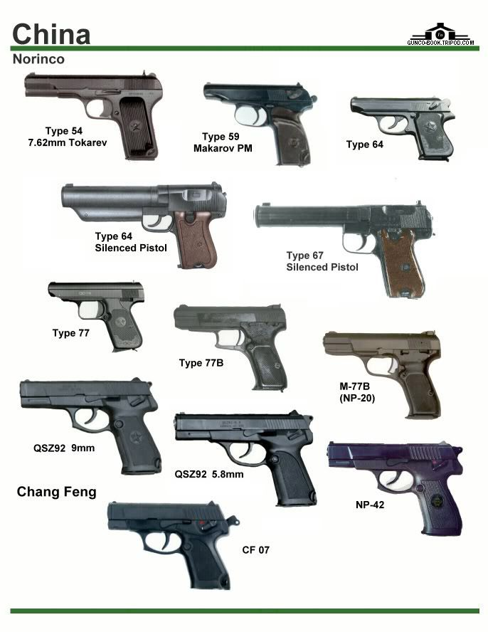 Hydraulic Arm Yuri Ostr : Best armes images on pinterest weapons guns and
