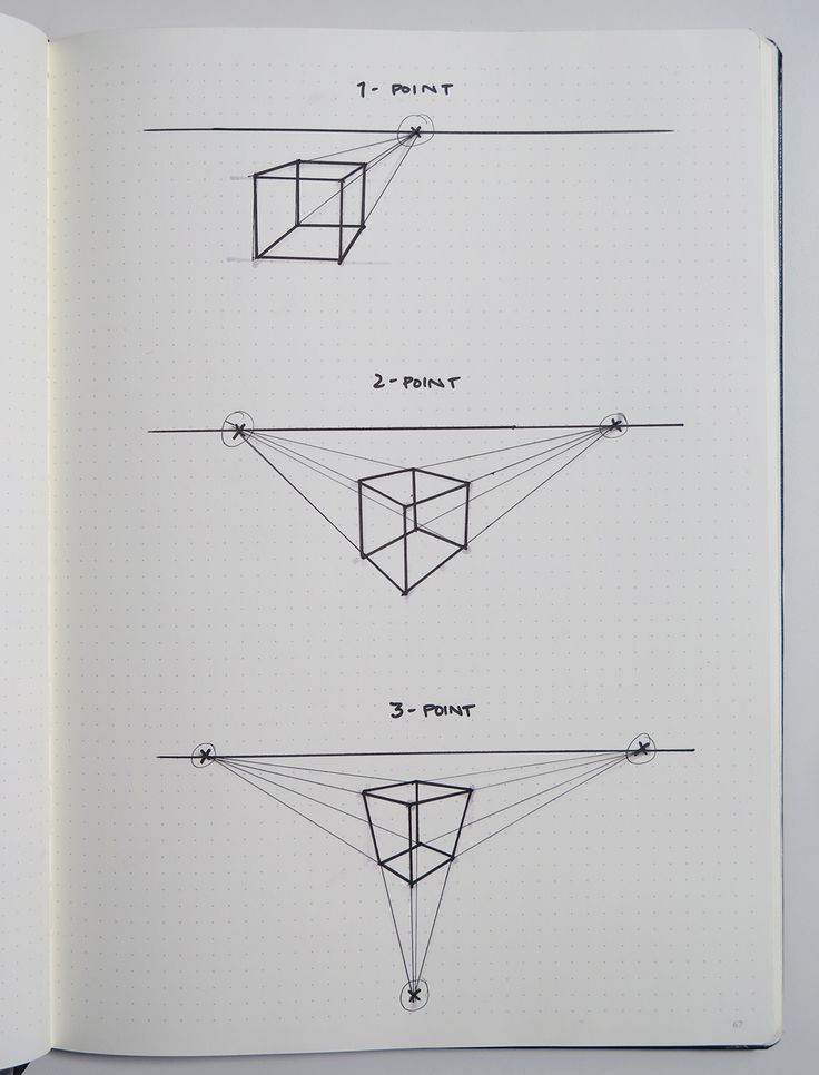 http://www.instructables.com/id/How-to-Draw-Rendering-For-Makers/