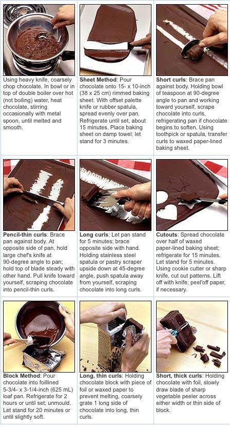 Comment faire des copeaux de chocolat / How to make chocolate curls