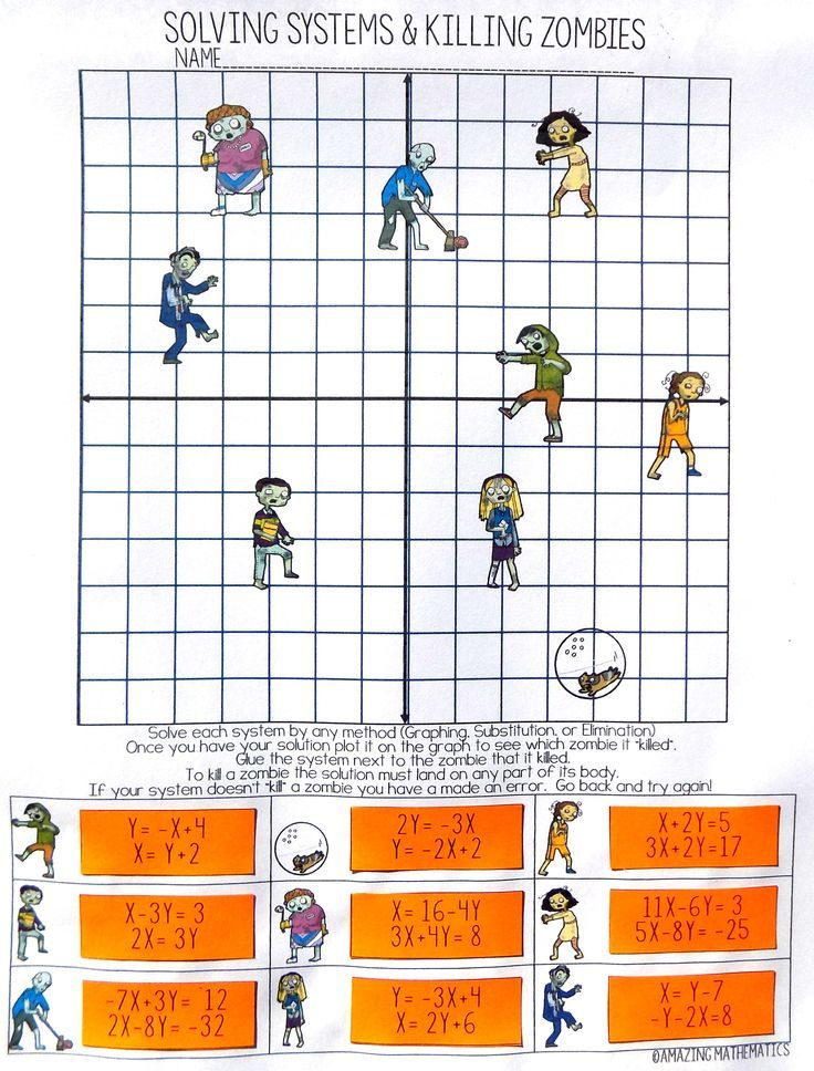 This Systems of Equations zombie activity would be perfect for my Algebra students! I love that is self-checking and my students will love the zombies! Win-Win!!!