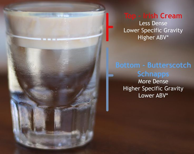 Layering in a Buttery Nipple. *ABV is not always an indicator of density. [Image Credit: Vince C Reyes]