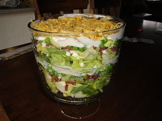 This salad is SO good, and is really good left over as well!   1 head lettuce  4 eggs, hard boiled and diced  8 slices bacon,cooked and dic...