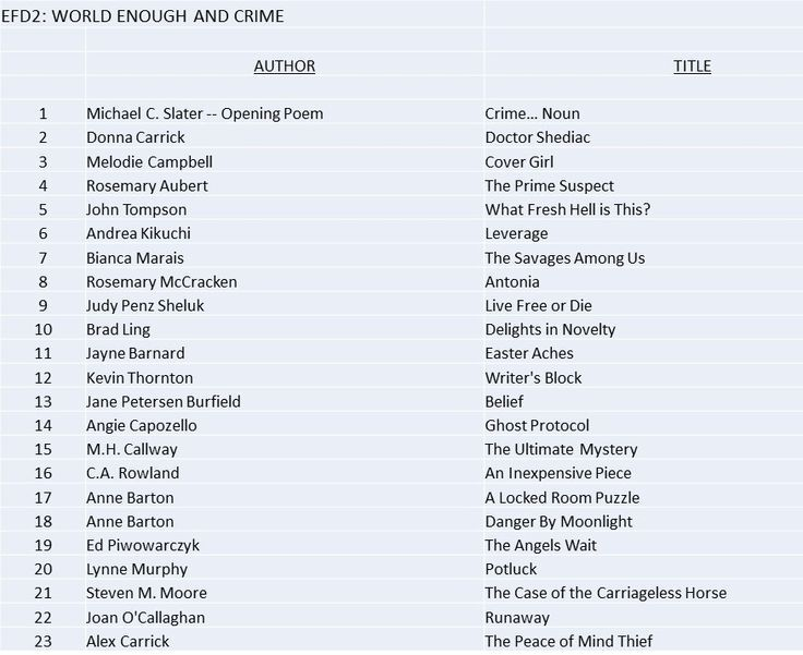 Author List from World Enough and Crime, a crime fiction anthology edited by Donna and Alex Carrick.