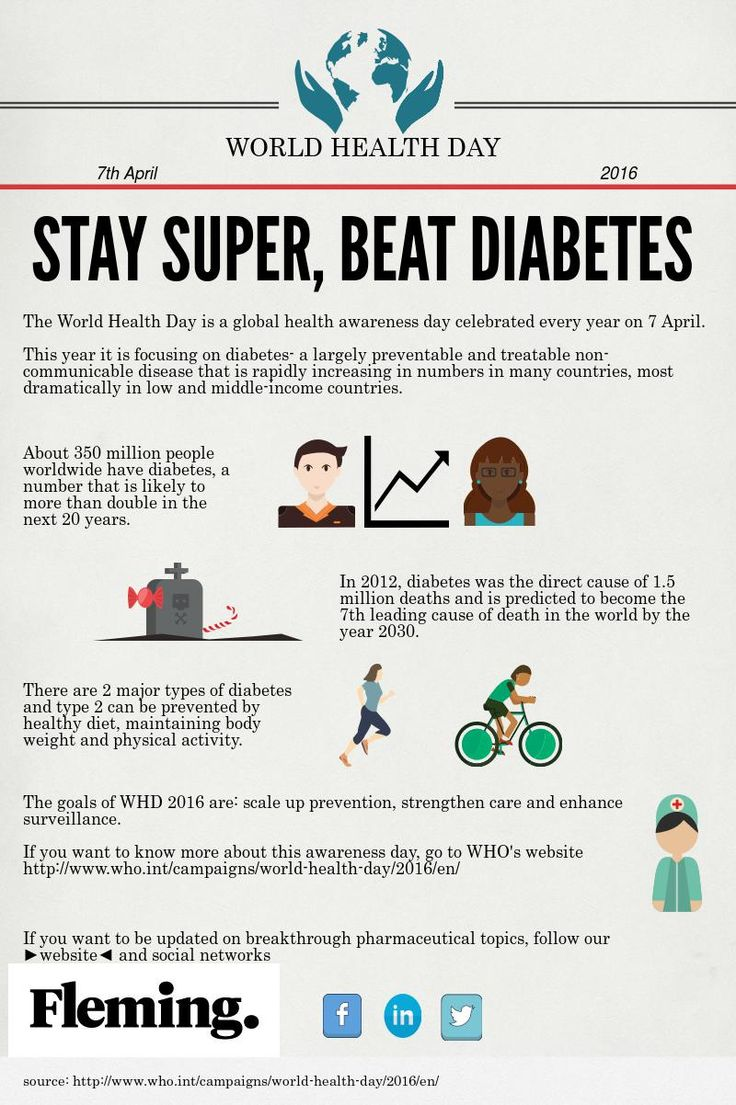 The World Health Day is celebrated by the people all across the world every year on 7th of April under the leadership of World Health Organization. Every year it is focused on some troubling topic. Discover what the topic for 2016 is in our infographic