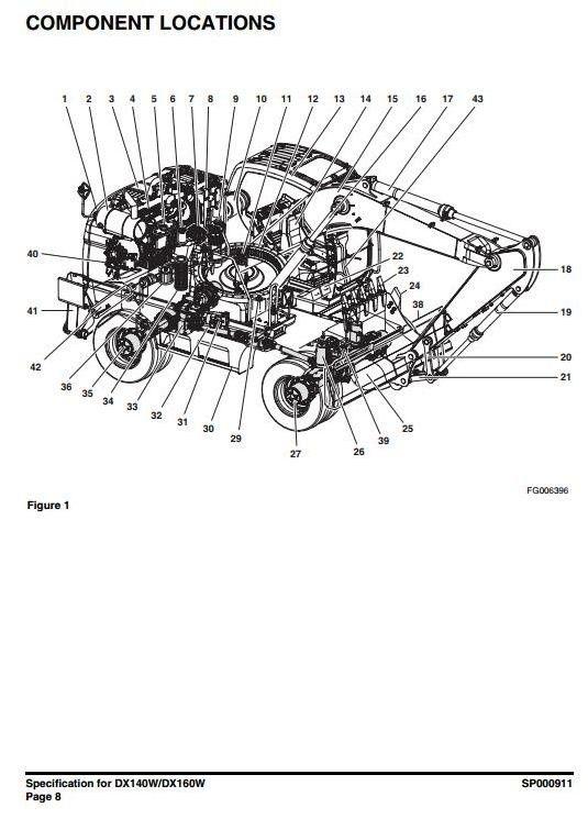 Doosan Wheeled Excavator Type DX140W, DX160W S/N: 5001 and