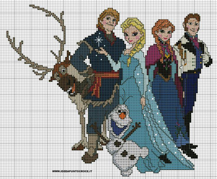 Frozen characters 2 of 3
