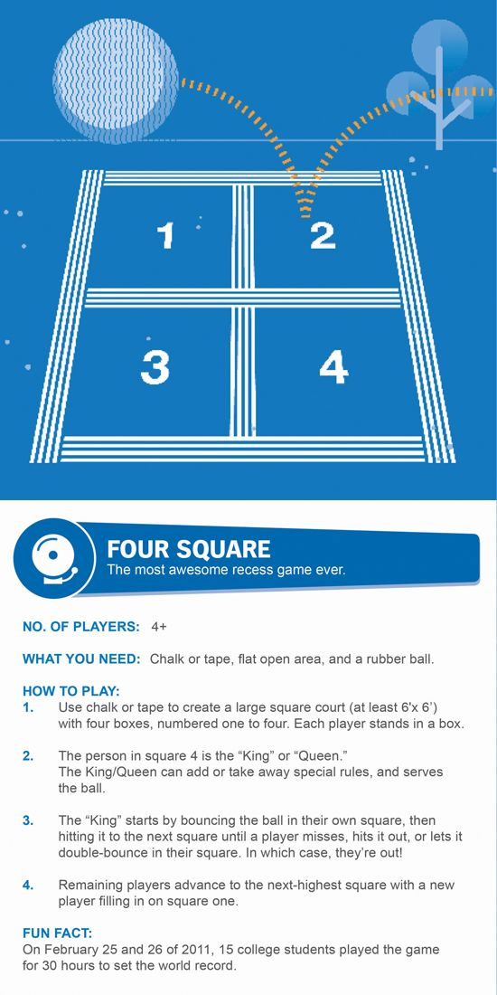 Got a ball and some chalk? Brush up on the rules of Four Square, the most awesome #recess game ever. - Bring Back Recess