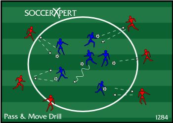 Soccer Drills: Pass & Move Drill
