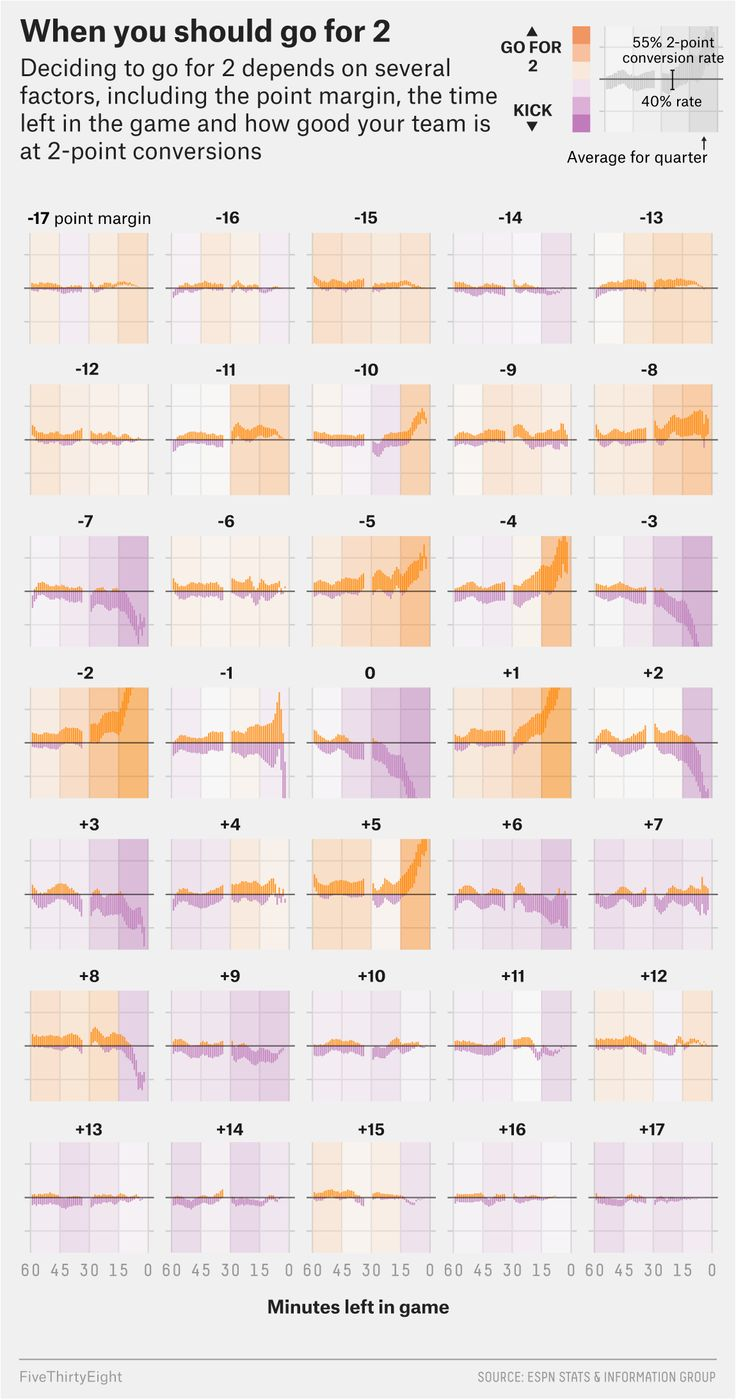 948 best charts and infographics images on pinterest will you please stop using his damn conversion chart nvjuhfo Images