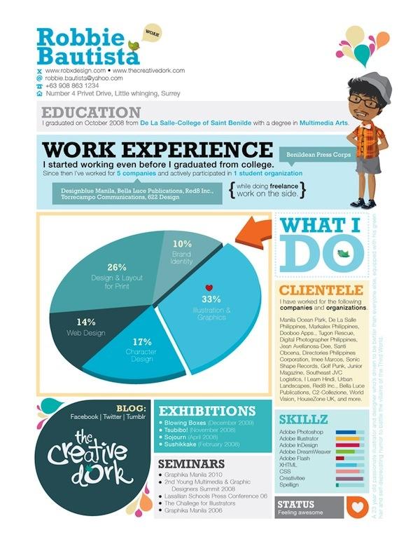 90 best Graphic Arts RESUME DESIGN images on Pinterest Resume - banquet porter sample resume