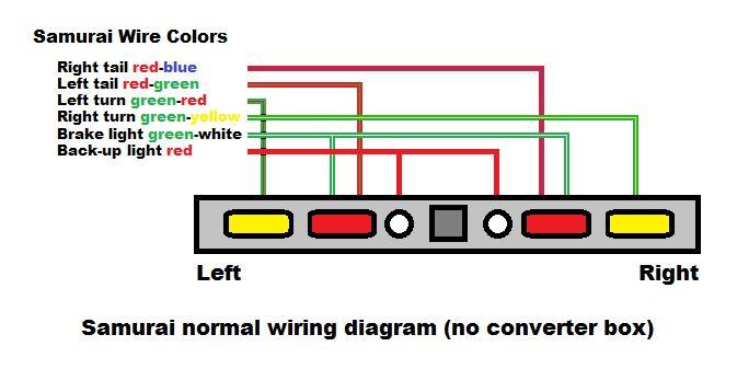 suzuki samurai wiring google search suzuki sj series. Black Bedroom Furniture Sets. Home Design Ideas