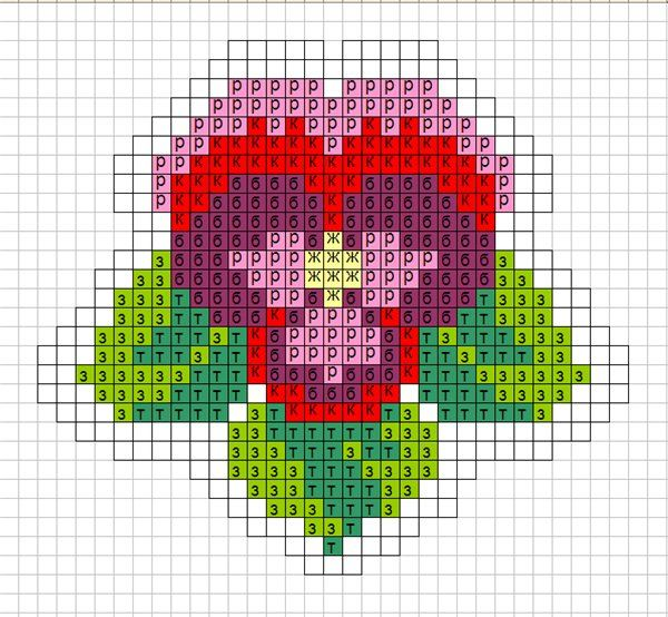 Several schemes for embroidery miniatures | biser.info - all about beads and beaded works