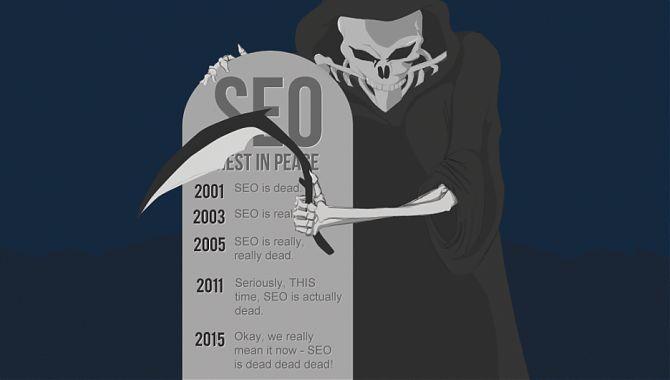 Последний гвоздь в крышку гроба SEO Услуга SЕО, в классическом его понимании, не подразумевает, чтобы клиент остался доволен. Особенно, когда у клиента нет специальных знаний, чтобы контролировать процесс и результат SEO. http://a25.ru/news1/poslednij_gvoz_v_kryshku_groba_seo/