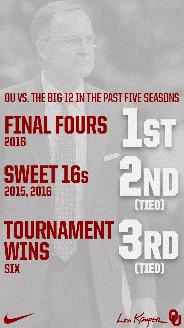 The Sooners have been one of the best in the Big 12 under Lon Kruger.
