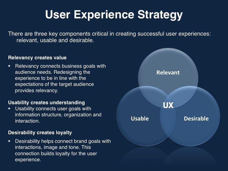 Best Entrepreneur Skills Images On   Marketing
