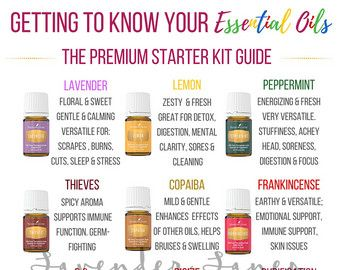 This roller recipe card with Young Living essential oils is a wonderful resource for essential oil users!  Details:  • Offers oil roller combinations for many common health and wellness needs, including mostly oils from the premium starter kit •A great way for Young Living distributors to help support their customers •Print and laminate and send it out to your friends and family! •Pop it on the fridge for easy referencing! • This is a COMPLIANT piece. ---------------------- HOW IT WORKS…