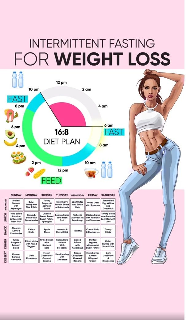 diet plan for major weight loss