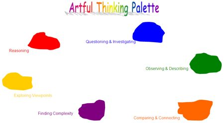 Art thinking as a pedagogical tool