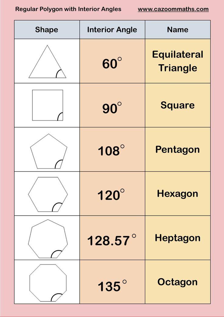 Fundamental theorem Of Algebra Worksheet Graphics   All ...
