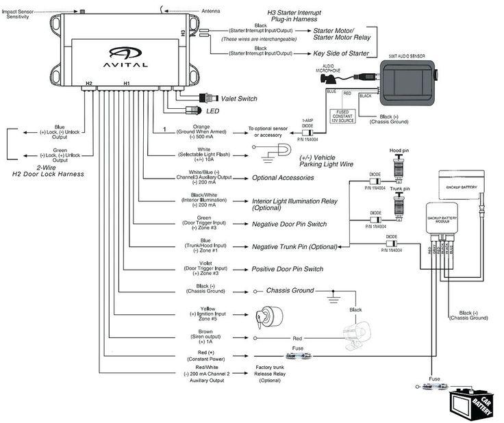 Diagram Viper 350 Hv Wiring Best Of Car Alarm Diagrams