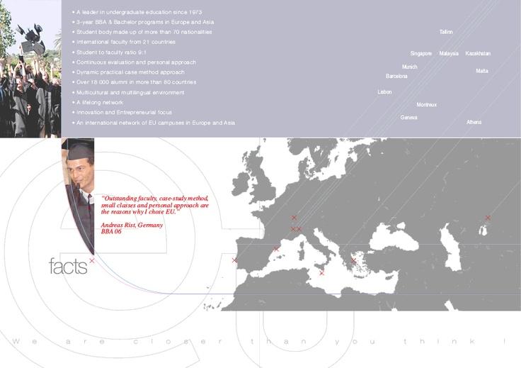 EURUNI – European University | D76 Interactive - daniel ramirez centurion