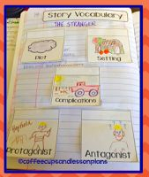 Happy Fall Y'all!  Reading Interactive Notebooks: The Stranger