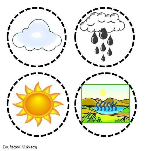 Δραστηριότητες, παιδαγωγικό και εποπτικό υλικό για το Νηπιαγωγείο: Ο κύκλος του νερού στο Νηπιαγωγείο: Φύλλο Εργασίας