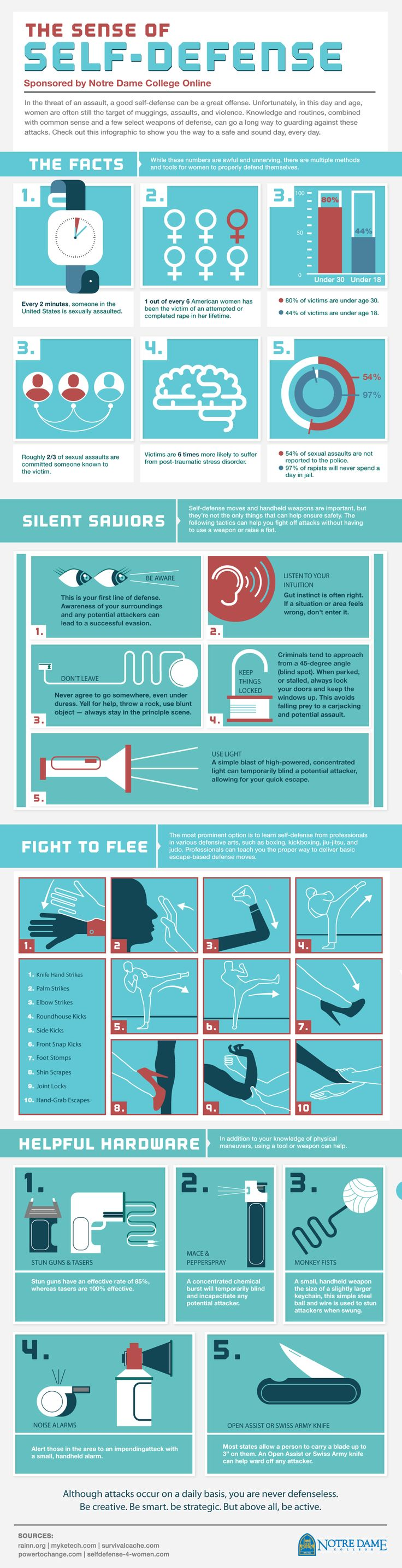 7 Self Defense Techniques You Need To Know