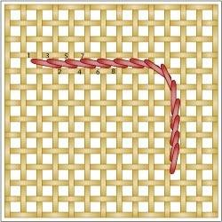 Outline Stitch - How to Work the Outline Stitch