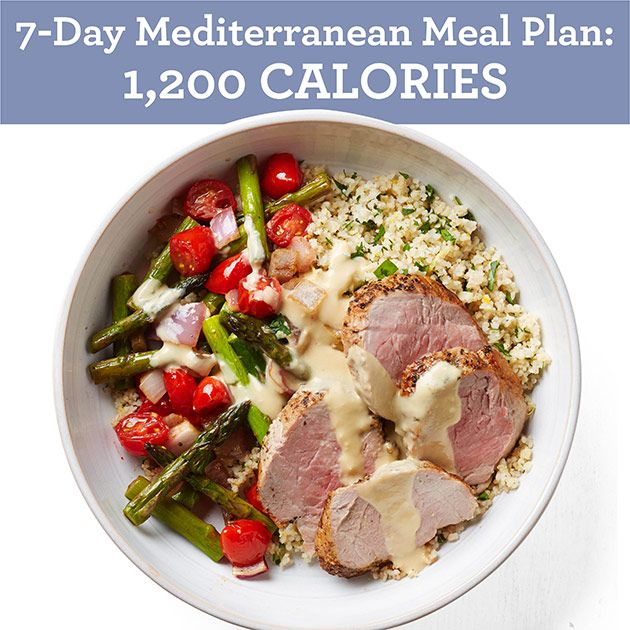 7-Day Mediterranean Meal Plan: 1,200 Calories