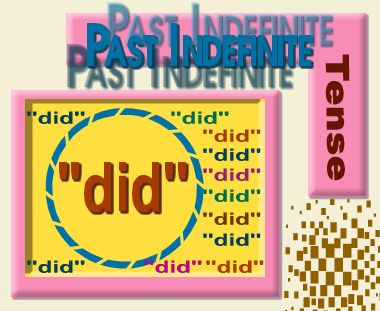 Past Indefinite Tense We use Past Indefinite Tense in order to express the acts of past using some past tense markers in most of the places. Most importantly, the past form of a verb in the sentence is considered as the basic sign of past indefinite tense. This is my 6th lesson on Tense and its Classifications.  Read the full lesson here: www.artisticenglish.com/2014/05/past-indefinite-tense-english.html