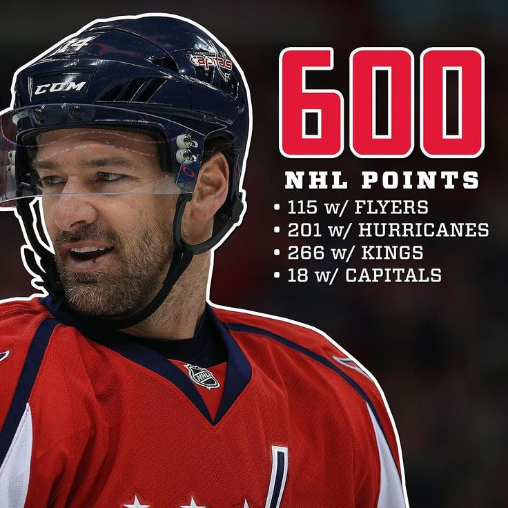 "nhl: ""Congrats to @washingtoncaps Justin Williams who scored his 600th NHL point last night."""
