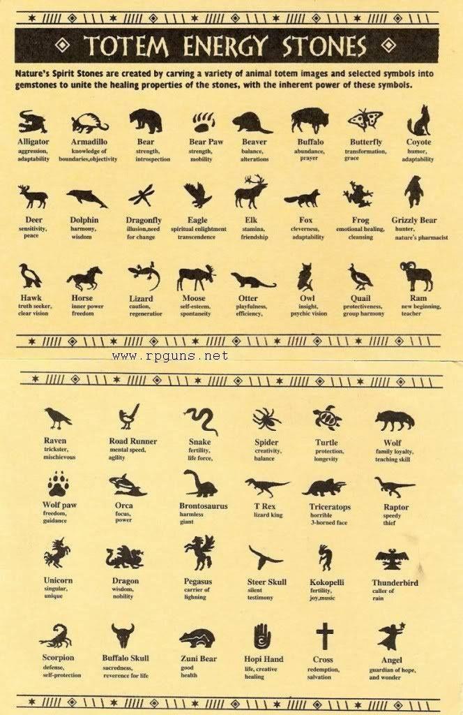 Spirit Totem Animals...