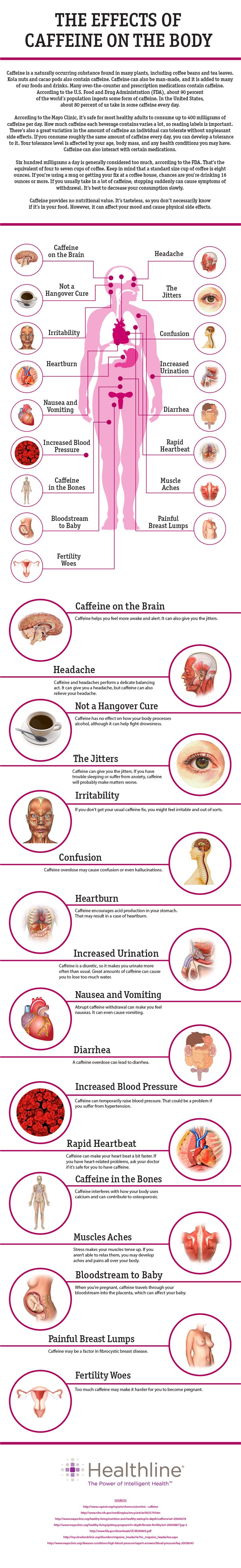 effects uses and benefits of coffee Do you passionately crave for a daily cup of coffee  taking it in the right dose  can have positive effects on your health  another added benefit of caffeine is  that its topical use can tighten fine lines and smooth puffy skin.