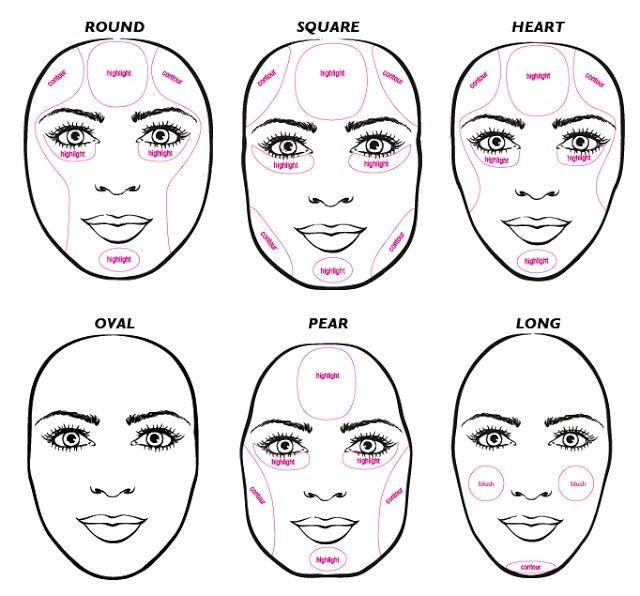 20 best Make-Up Correction images on Pinterest