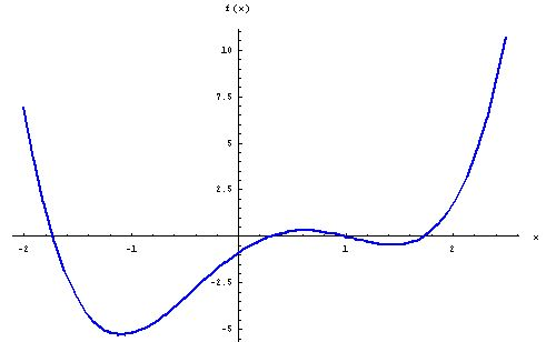 In this page we are going to discuss about roots of polynomials concept . In any polynomial, root is the value of the independent variable that satisfies the polynomial. In general, the degree of a polynomial is equal to the number of roots. Roots of a polynomial are also known as zeroes of a polynomial.