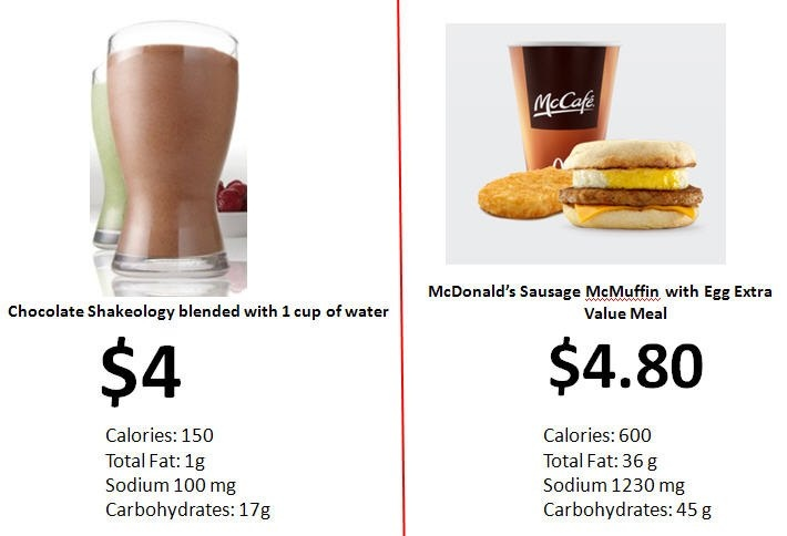 Why is junk food cheaper than healthy food?