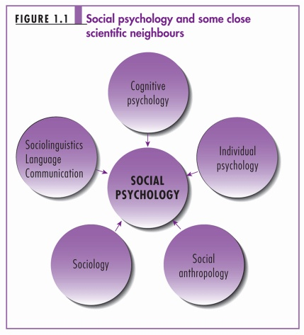 sociology, social closure essay Sociology, social closure essay (higher) study one social closure has been studied by many in detail one study of which was by scott.