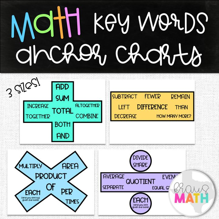 33 best 2nd Grade Math images on Pinterest