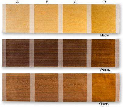 Brooklyn Tool & Craft De-Waxed Shellac Flakes - Woodworking