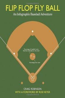 Flip Flop Fly Ball  An Infographic Baseball Adventure, 978-1608192694, Craig Robinson, Bloomsbury USA