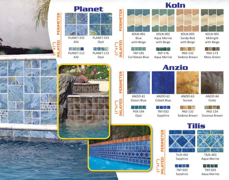 60 best images about pool tile ideas on pinterest sports for Pool design tiles