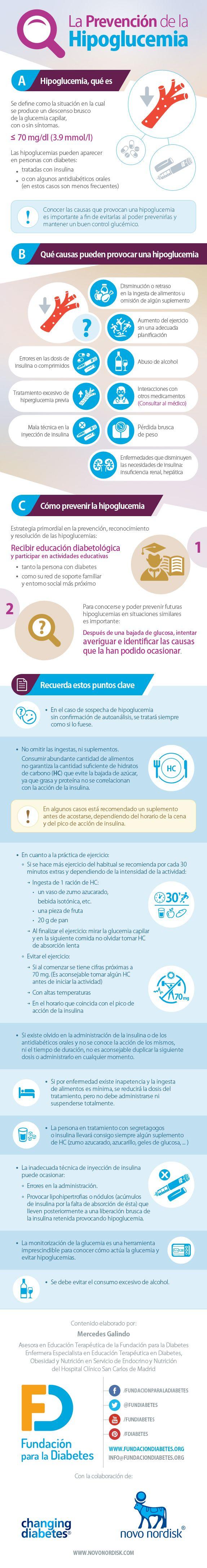 Infografía sobre la prevención de la hipoglucemia. #Diabetes