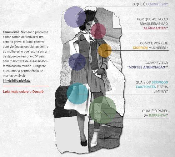 Feminicídio. Nomear o problema é uma forma de visibilizar um cenário grave: o Brasil convive com violências cotidianas contra as mulheres, o que resulta em um destaque perverso: é o 5º país com maior taxa de assassinatos femininos no mundo. É urgente questionar a permanência de mortes evitáveis. #InvisibilidadeMata