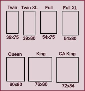 best 25+ bed size charts ideas on pinterest | bed sizes, king size